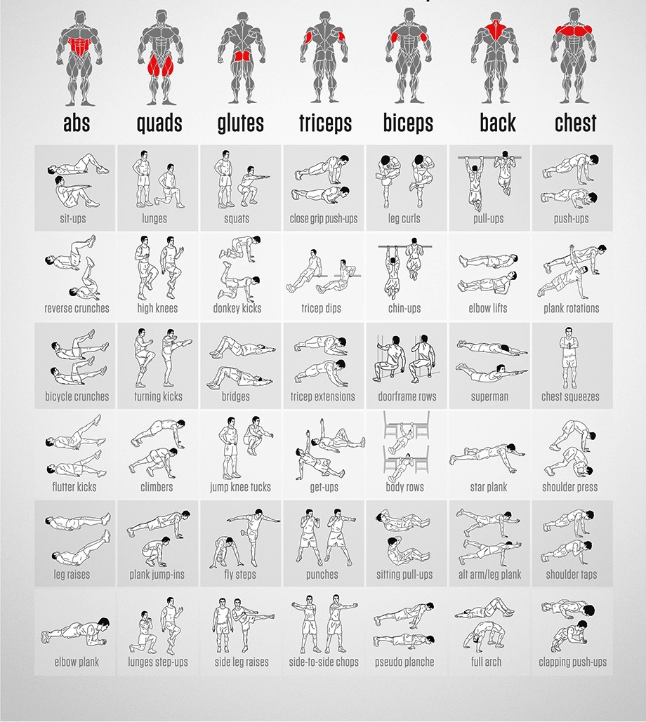 bodyweight-exercises-chart