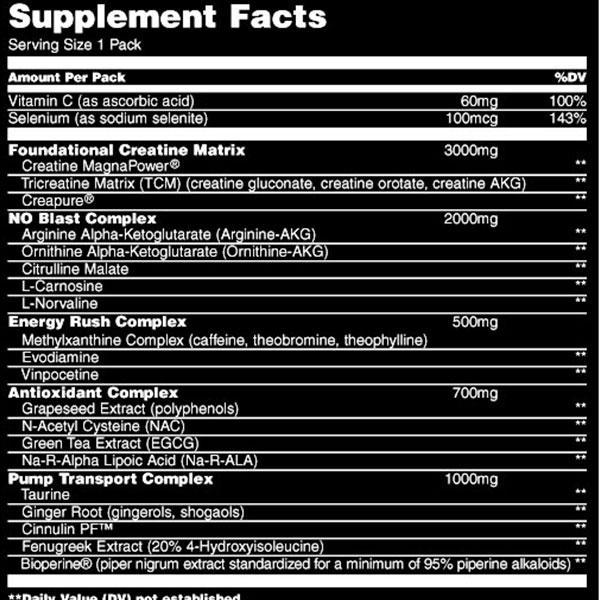 Animal Pump Ingredients
