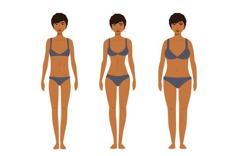 نوع جسمك